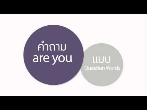 Question Answer format areyou verb ing Part1
